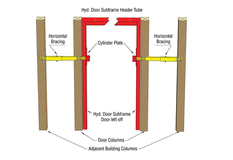 Horizontal Bracing - Torsional Stiffness of Door Columns