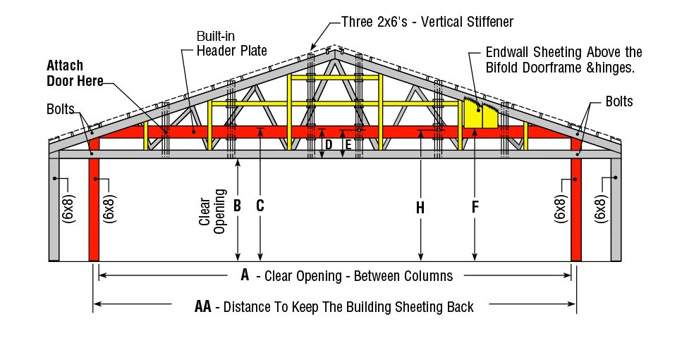Endwall Rafter - Header placement