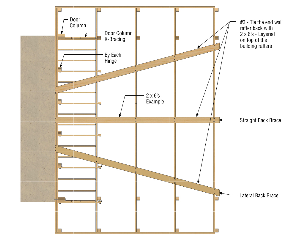 Tying the Rafters together with 2' x 6's - Schweiss Wood Building Doors