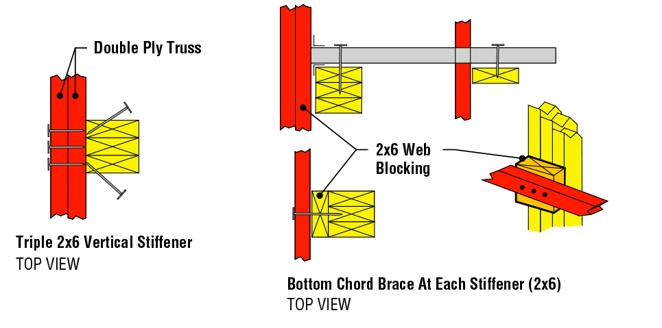 Vertical Braces - Vertical Stiffeners