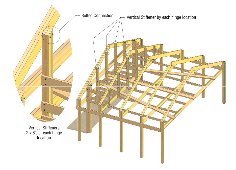 Vertical Stiffeners by Each Hinge Location - Schweiss Doors