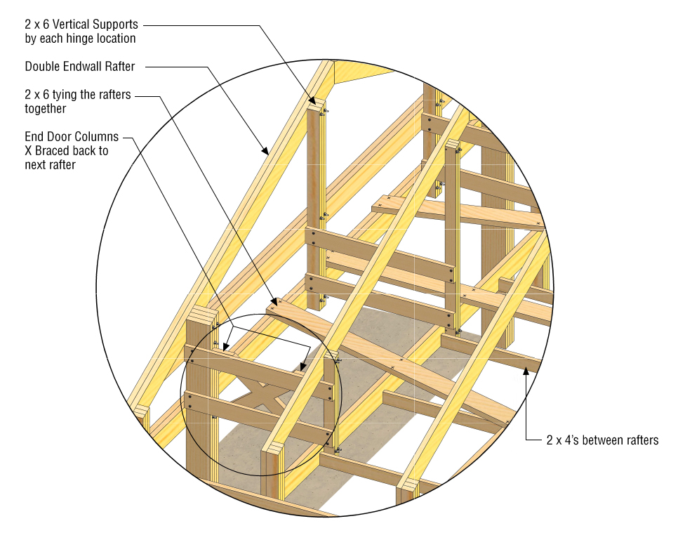 Wood Frame Bracing - Building Info Diagram