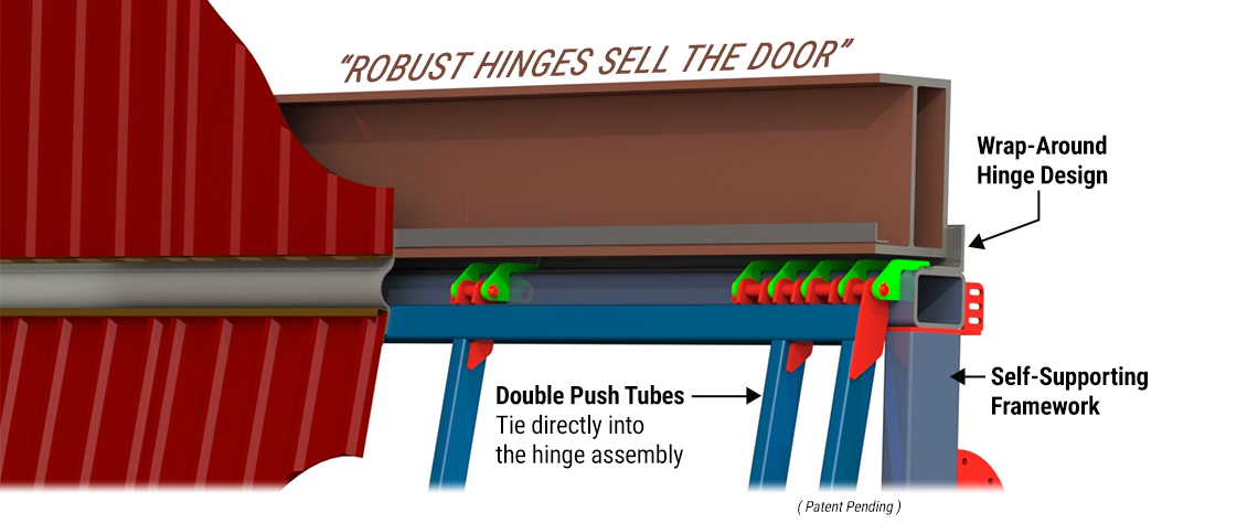 Robust Hinges sell the Door